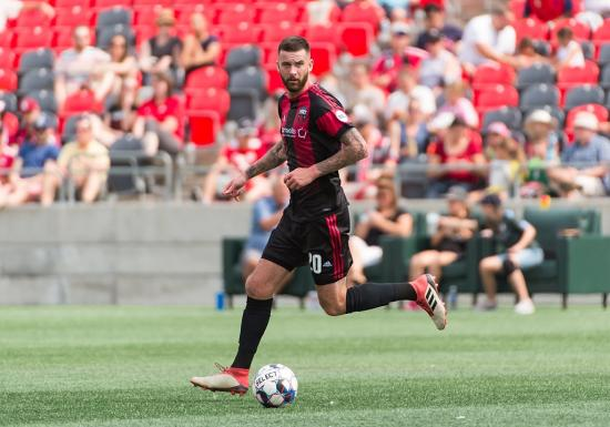 Playoff push continues for Ottawa Fury after 0-0 draw with Indy Eleven