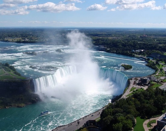 It's Time to Discover Niagara