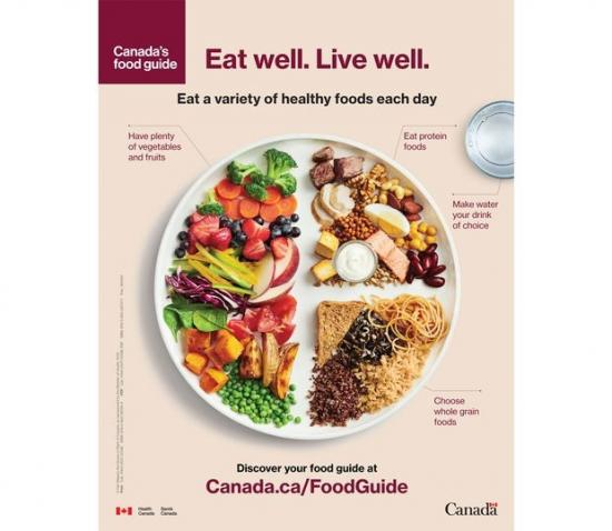Two crucial next steps so the new Food Guide can really help Canadians eat better
