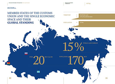Scope of the Eurasian Economic Union. Photo courtesy: Retrieved from the Library of Eurasian Integration